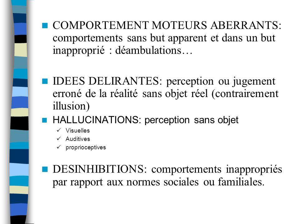 COMPORTEMENT MOTEURS ABERRANTS: comportements sans but apparent et dans un but inapproprié : déambulations… IDEES DELIRANTES: perception ou jugement e