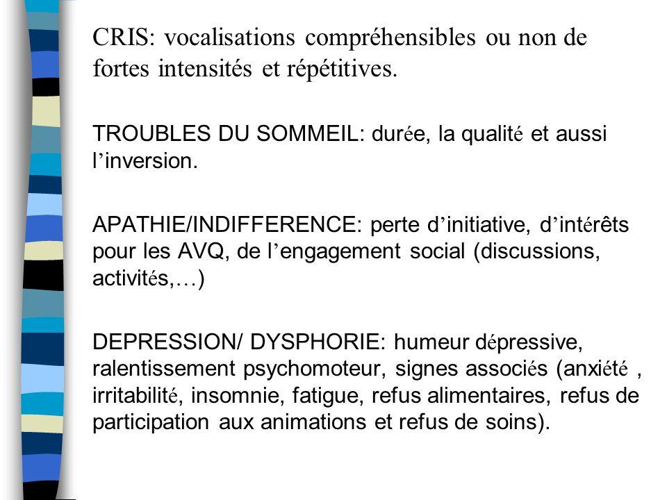 CRIS: vocalisations compréhensibles ou non de fortes intensités et répétitives. TROUBLES DU SOMMEIL: dur é e, la qualit é et aussi l inversion. APATHI