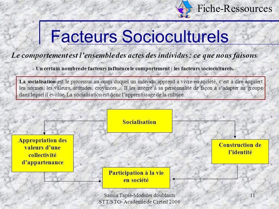 Samia Tapié-Modules doublants STT/STG- Académie de Créteil 2006 11 Facteurs Socioculturels Fiche-Ressources Le comportement est lensemble des actes de