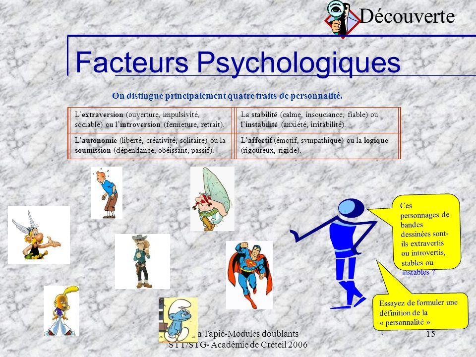 Samia Tapié-Modules doublants STT/STG- Académie de Créteil 2006 15 Découverte Lextraversion (ouverture, impulsivité, sociable) ou lintroversion (ferme