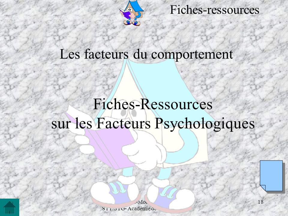 Samia Tapié-Modules doublants STT/STG- Académie de Créteil 2006 18 Les facteurs du comportement Fiches-Ressources sur les Facteurs Psychologiques Fich