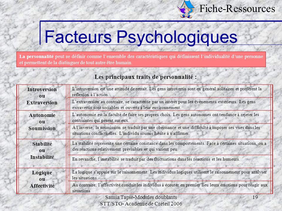 Samia Tapié-Modules doublants STT/STG- Académie de Créteil 2006 19 Facteurs Psychologiques Fiche-Ressources La personnalité peut se définir comme lens