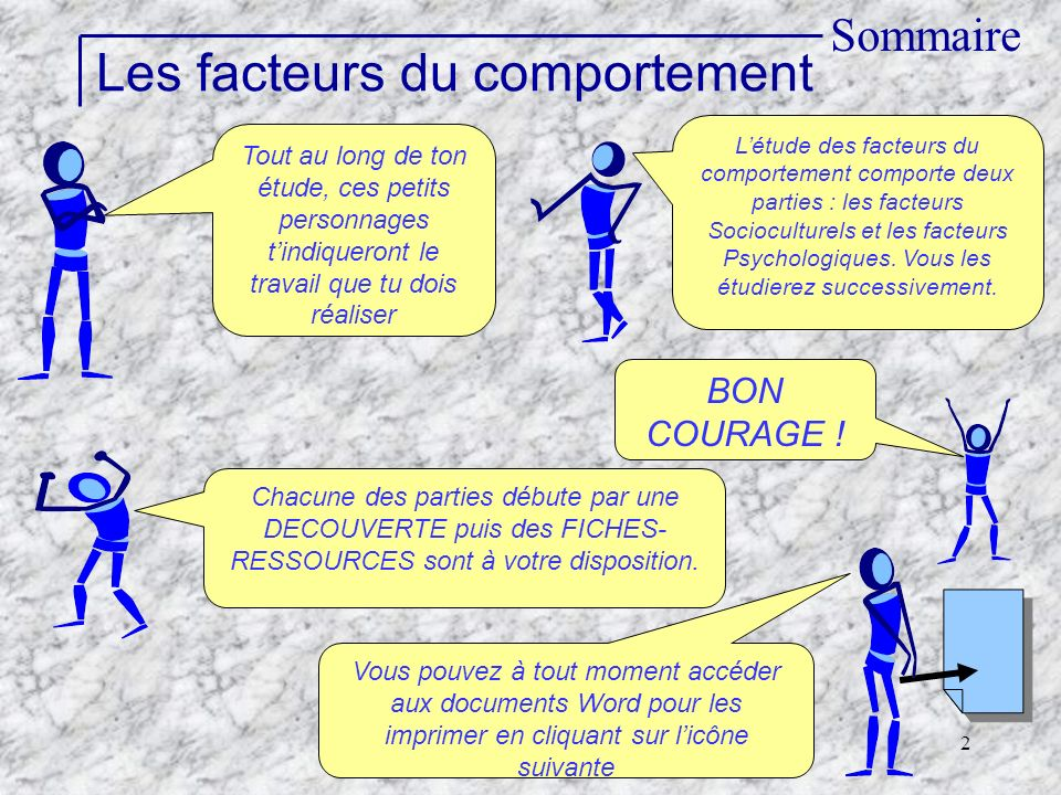 Samia Tapié-Modules doublants STT/STG- Académie de Créteil 2006 2 Les facteurs du comportement Sommaire Tout au long de ton étude, ces petits personna