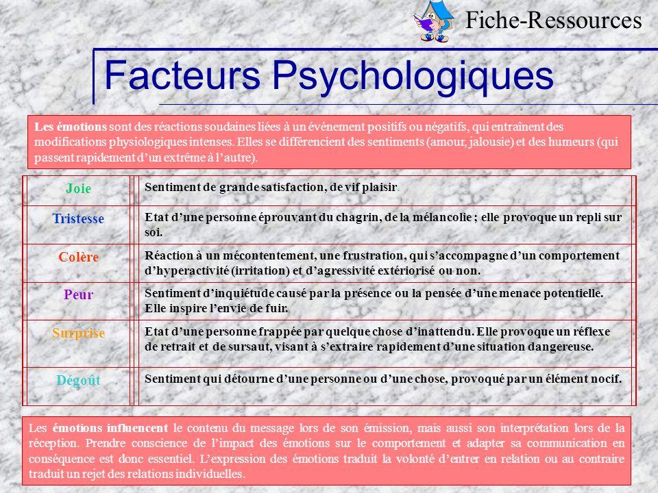 Samia Tapié-Modules doublants STT/STG- Académie de Créteil 2006 20 Facteurs Psychologiques Fiche-Ressources Les émotions sont des réactions soudaines