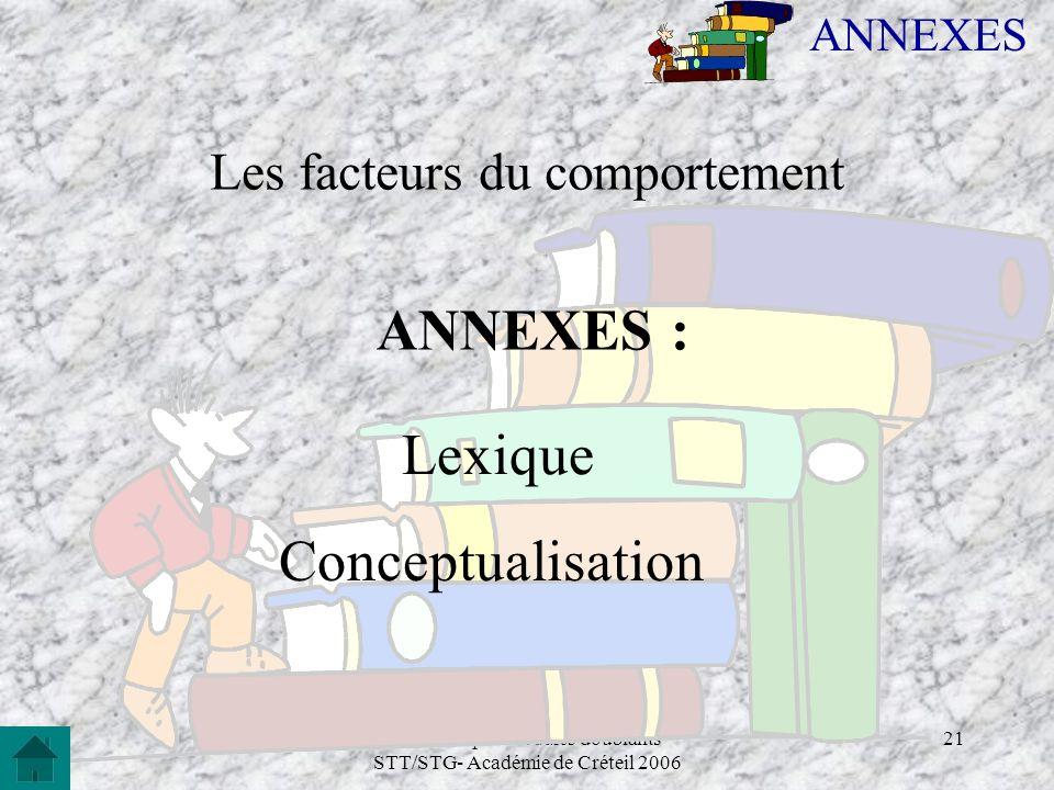Samia Tapié-Modules doublants STT/STG- Académie de Créteil 2006 21 Les facteurs du comportement ANNEXES ANNEXES : Lexique Conceptualisation