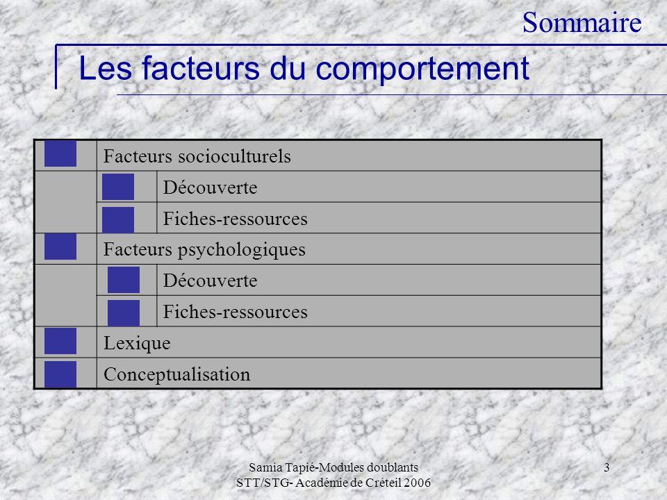 Samia Tapié-Modules doublants STT/STG- Académie de Créteil 2006 3 La dynamique comportementale Facteurs socioculturels Découverte Fiches-ressources Fa