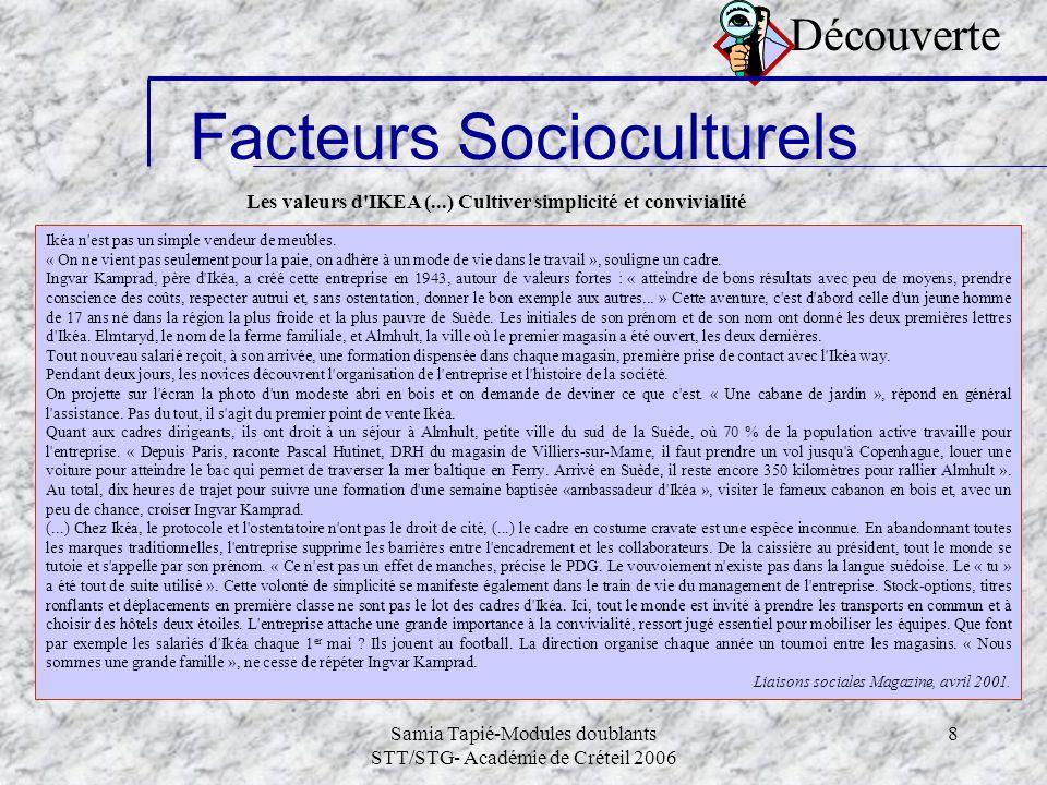 Samia Tapié-Modules doublants STT/STG- Académie de Créteil 2006 9 Découverte Facteurs Socioculturels MODE DE VIE Quévoque pour vous lexpression « mode de vie dans le travail » .