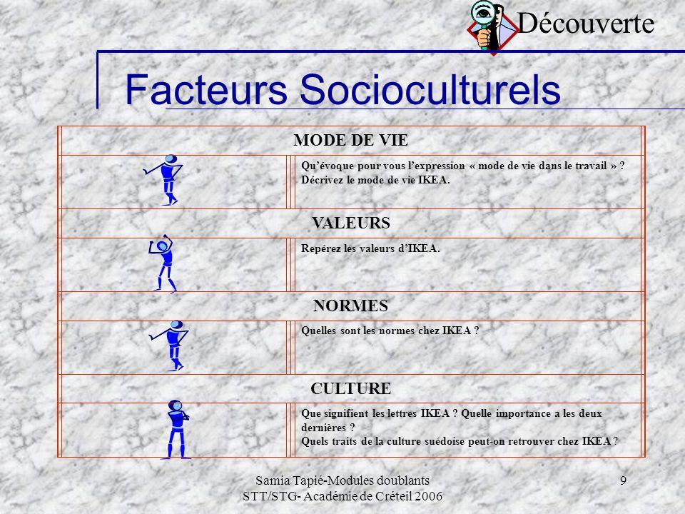 Samia Tapié-Modules doublants STT/STG- Académie de Créteil 2006 10 Les facteurs du comportement Fiches-Ressources sur les Facteurs Socioculturels Fiches-ressources