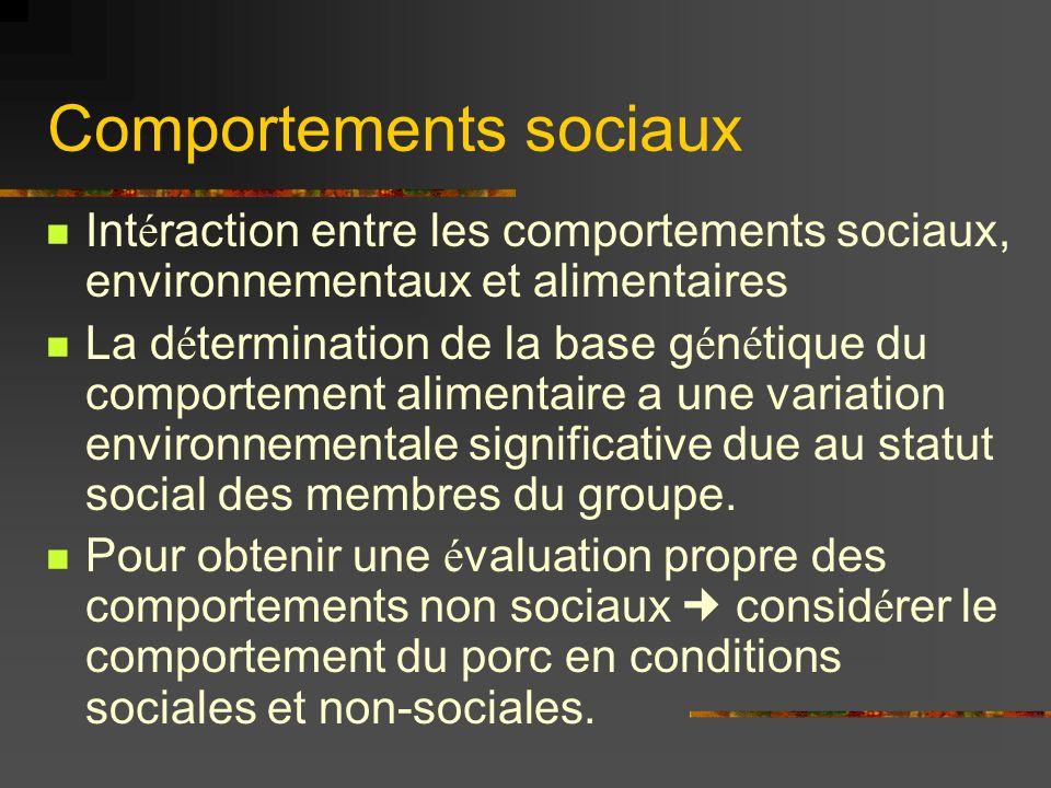 Comportements sociaux Int é raction entre les comportements sociaux, environnementaux et alimentaires La d é termination de la base g é n é tique du comportement alimentaire a une variation environnementale significative due au statut social des membres du groupe.