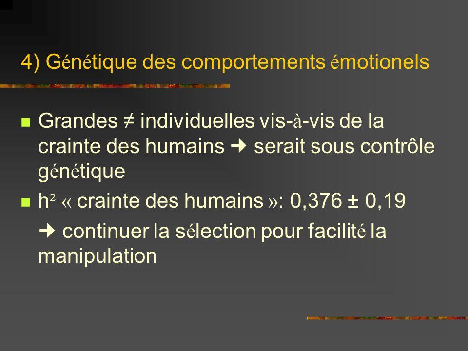 4) G é n é tique des comportements é motionels Grandes individuelles vis- à -vis de la crainte des humains serait sous contrôle g é n é tique h ² « crainte des humains » : 0,376 ± 0,19 continuer la s é lection pour facilit é la manipulation