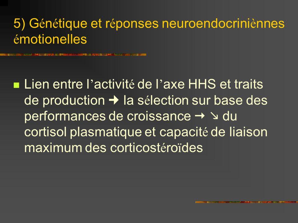 5) G é n é tique et r é ponses neuroendocrini è nnes é motionelles Lien entre l activit é de l axe HHS et traits de production la s é lection sur base des performances de croissance du cortisol plasmatique et capacit é de liaison maximum des corticost é ro ï des