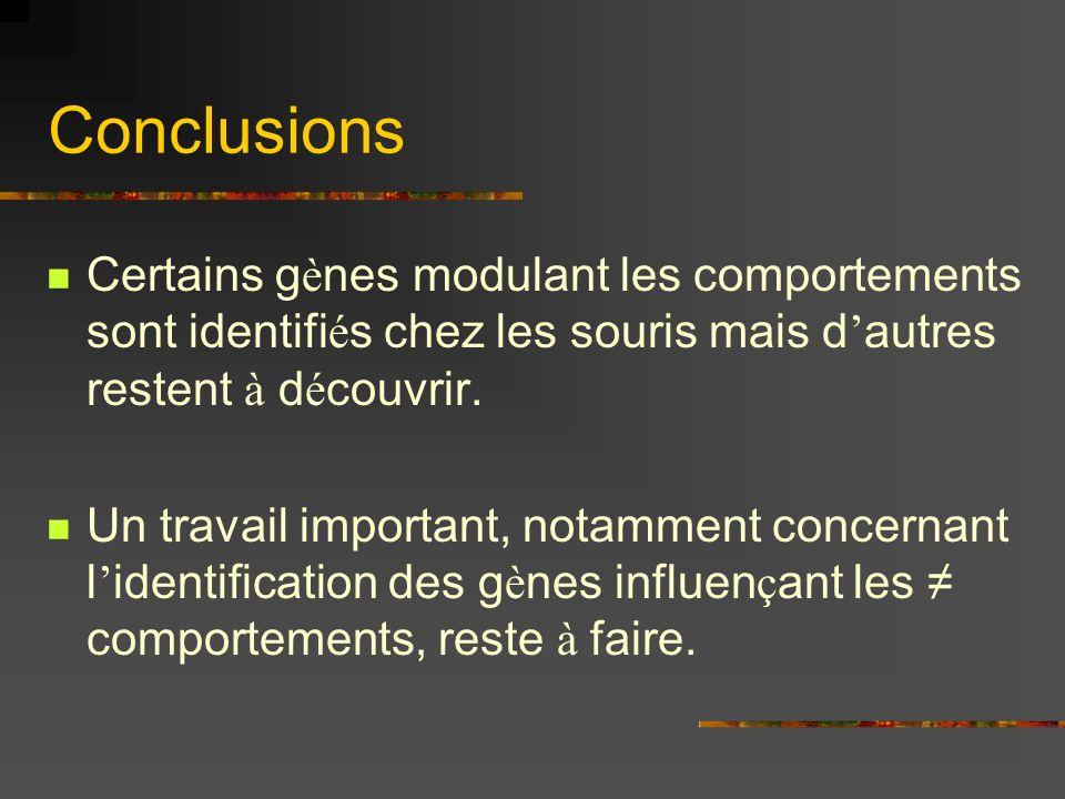 Conclusions Certains g è nes modulant les comportements sont identifi é s chez les souris mais d autres restent à d é couvrir.