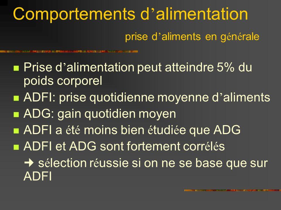 Comportements d alimentation prise d aliments en g é n é rale Prise d alimentation peut atteindre 5% du poids corporel ADFI: prise quotidienne moyenne d aliments ADG: gain quotidien moyen ADFI a é t é moins bien é tudi é e que ADG ADFI et ADG sont fortement corr é l é s s é lection r é ussie si on ne se base que sur ADFI