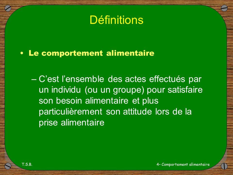 T.S.B.4- Comportement alimentaire Introduction COUTUMES HABITUDES INDIVIDU COMPORTEMENT ALIMENTAIRE DE L INDIVIDU Socio-culturels Physiologiques Psycho-sensoriels