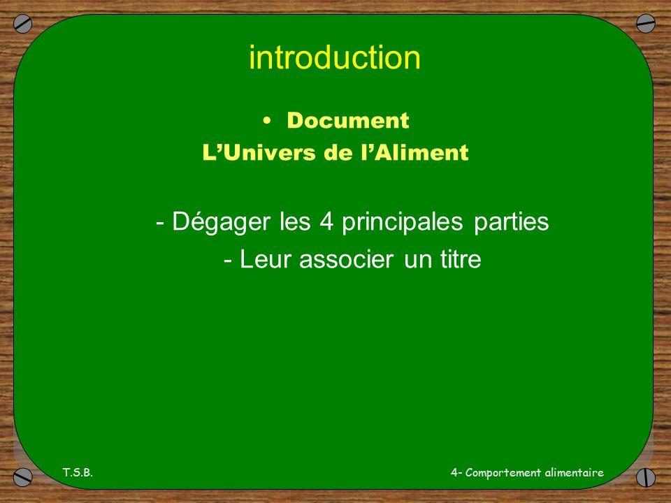 T.S.B.4- Comportement alimentaire introduction Document LUnivers de lAliment - Dégager les 4 principales parties - Leur associer un titre