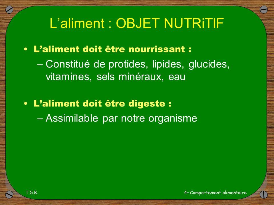 T.S.B.4- Comportement alimentaire Laliment : OBJET NUTRiTIF Laliment doit être nourrissant : –Constitué de protides, lipides, glucides, vitamines, sels minéraux, eau Laliment doit être digeste : –Assimilable par notre organisme