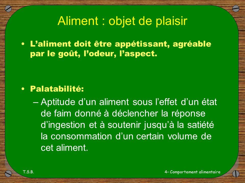 T.S.B.4- Comportement alimentaire Aliment : objet de plaisir Laliment doit être appétissant, agréable par le goût, lodeur, laspect.