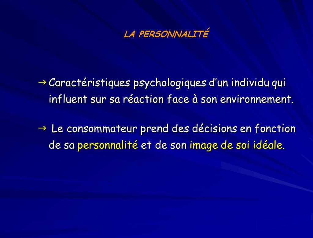 Caractéristiques psychologiques dun individu qui influent sur sa réaction face à son environnement.