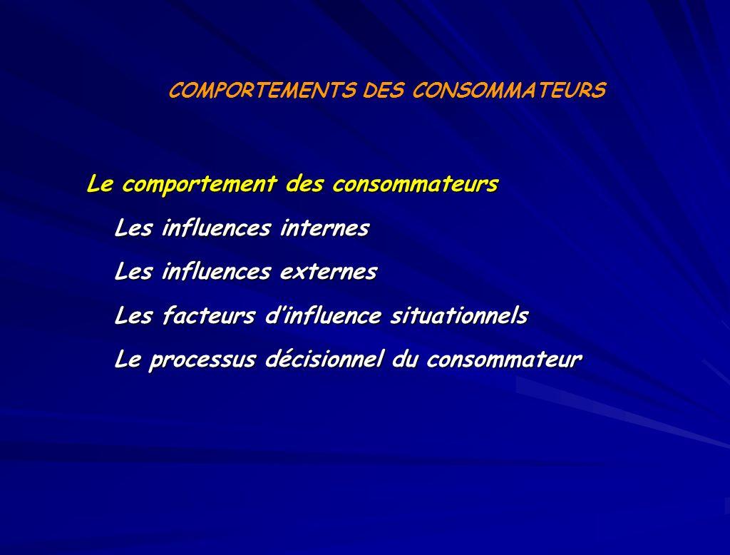 COMPORTEMENTS DES CONSOMMATEURS Le comportement des consommateurs Les influences internes Les influences externes Les facteurs dinfluence situationnels Le processus décisionnel du consommateur