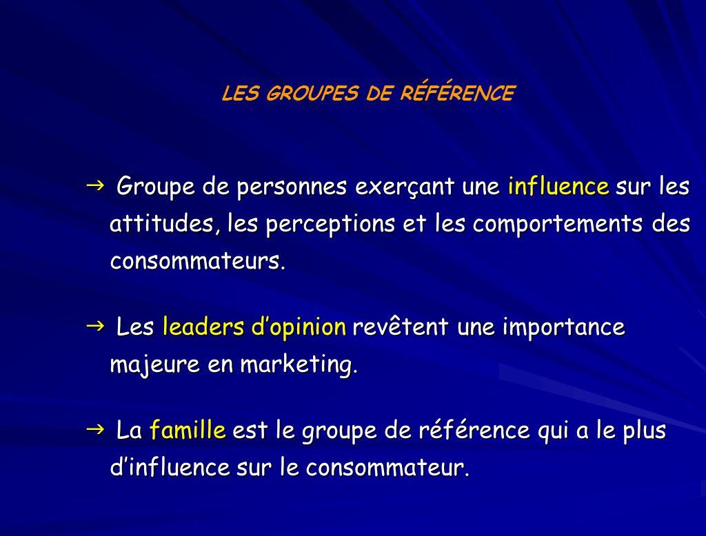 Groupe de personnes exerçant une influence sur les attitudes, les perceptions et les comportements des consommateurs.