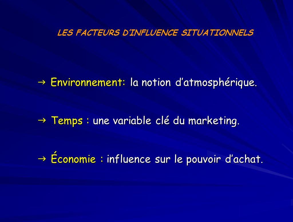 Environnement: la notion datmosphérique.Environnement: la notion datmosphérique.