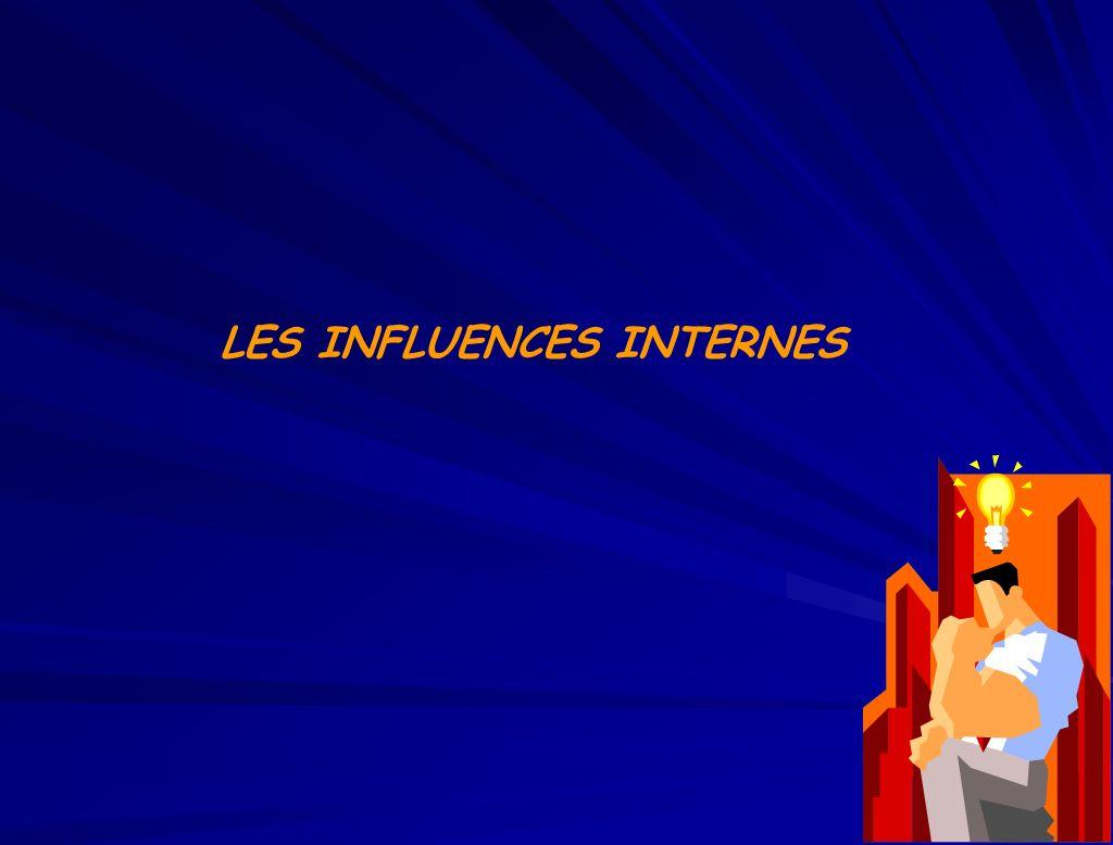 LES INFLUENCES INTERNES