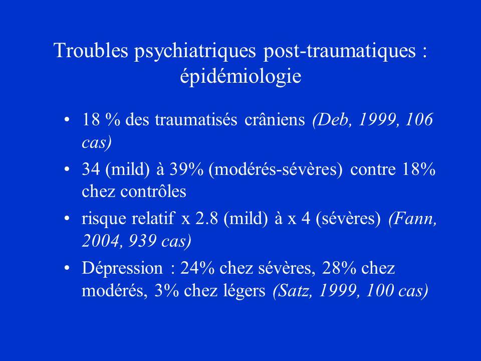 Troubles psychiatriques post-traumatiques : épidémiologie 18 % des traumatisés crâniens (Deb, 1999, 106 cas) 34 (mild) à 39% (modérés-sévères) contre