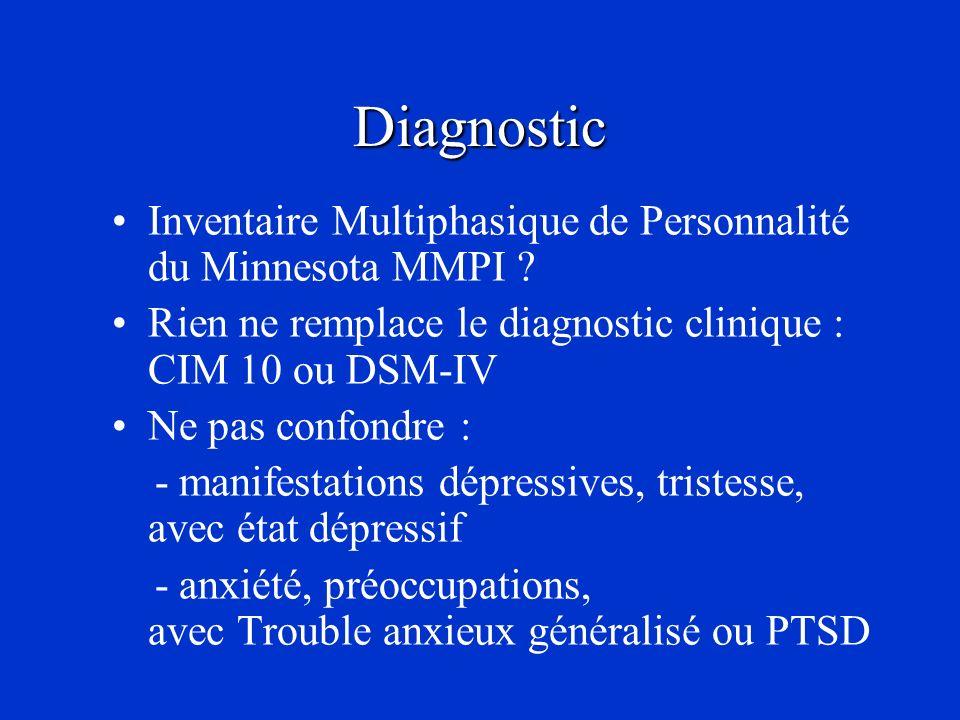 Diagnostic Inventaire Multiphasique de Personnalité du Minnesota MMPI ? Rien ne remplace le diagnostic clinique : CIM 10 ou DSM-IV Ne pas confondre :