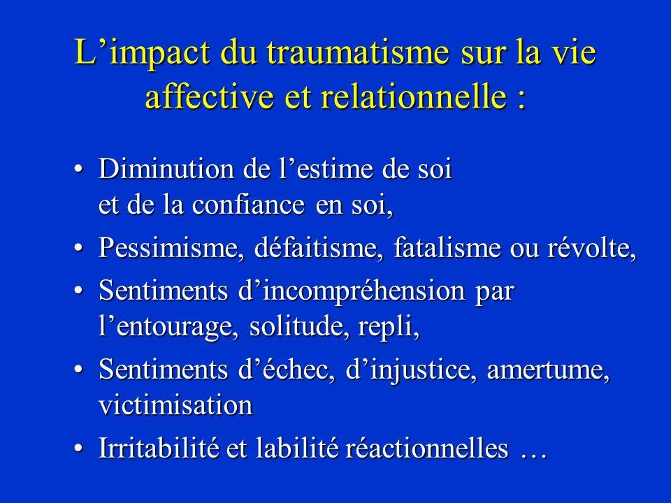 Limpact du traumatisme sur la vie affective et relationnelle : Diminution de lestime de soi et de la confiance en soi,Diminution de lestime de soi et