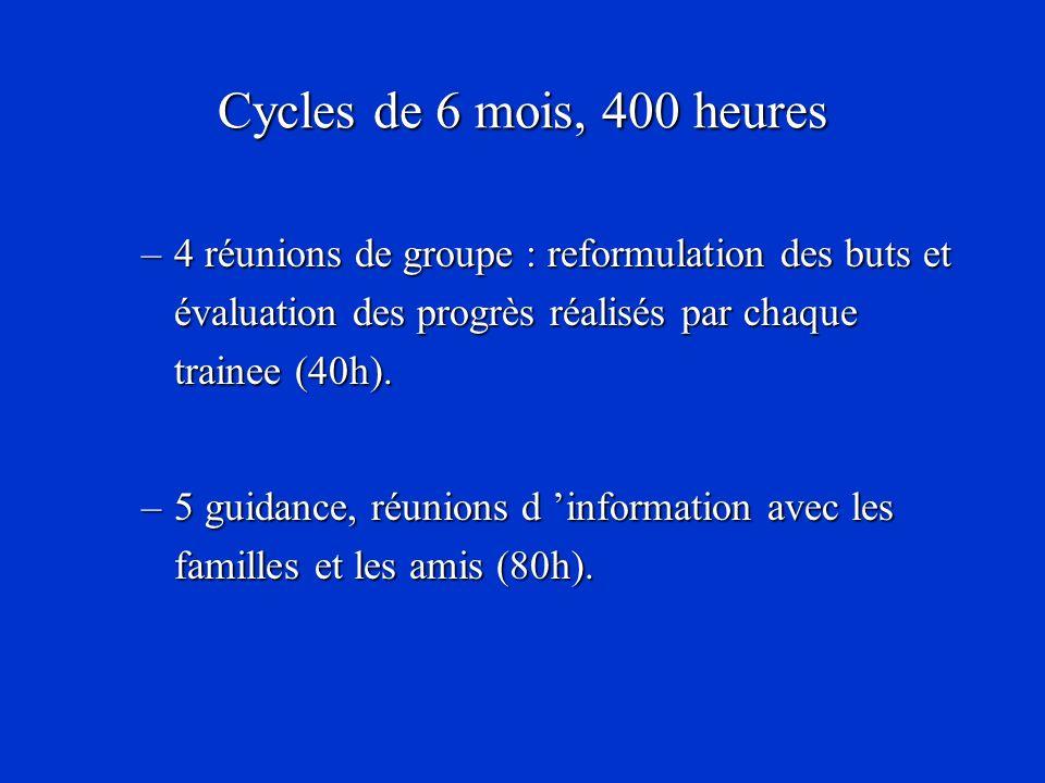 Cycles de 6 mois, 400 heures –4 réunions de groupe : reformulation des buts et évaluation des progrès réalisés par chaque trainee (40h). –5 guidance,