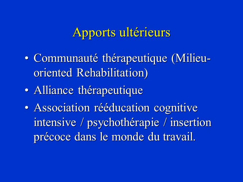Apports ultérieurs Communauté thérapeutique (Milieu- oriented Rehabilitation)Communauté thérapeutique (Milieu- oriented Rehabilitation) Alliance théra