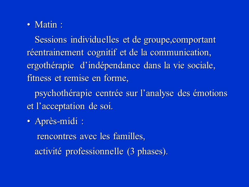 Matin :Matin : Sessions individuelles et de groupe,comportant réentrainement cognitif et de la communication, ergothérapie dindépendance dans la vie s
