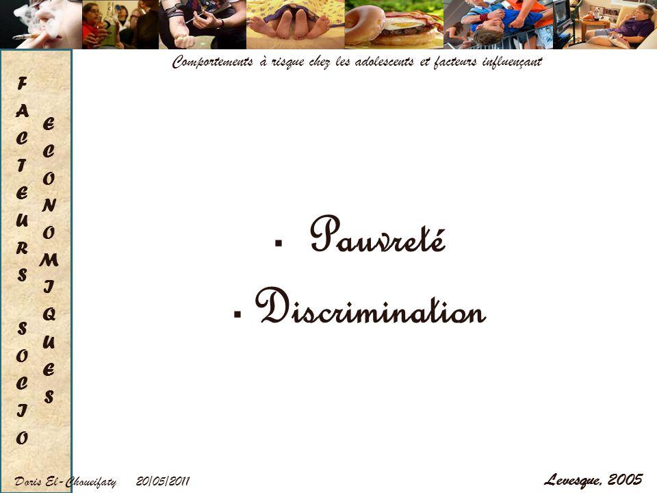 20/05/2011Doris El-Choueifaty Comportements à risque chez les adolescents et facteurs influençant Pauvreté Discrimination Levesque, 2005