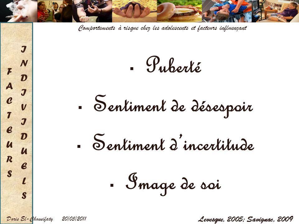 20/05/2011Doris El-Choueifaty Comportements à risque chez les adolescents et facteurs influençant Puberté Sentiment de désespoir Sentiment dincertitud