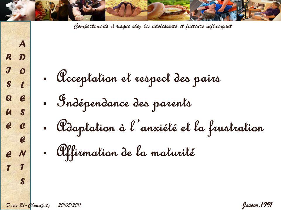 20/05/2011Doris El-Choueifaty Comportements à risque chez les adolescents et facteurs influençant Jessor,1991 Acceptation et respect des pairs Indépen