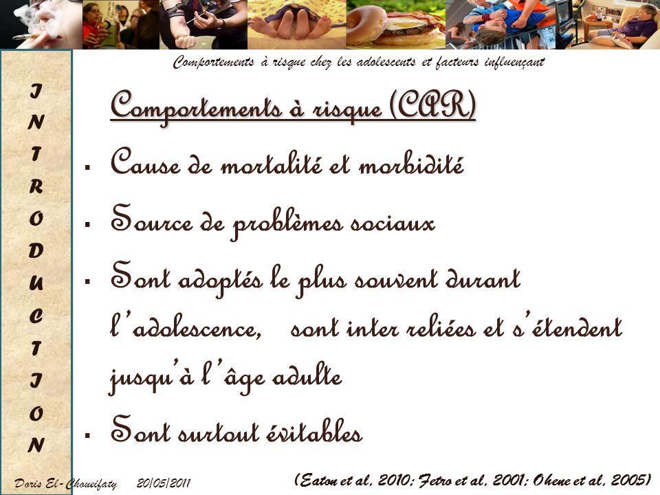 20/05/2011Doris El-Choueifaty Comportements à risque chez les adolescents et facteurs influençant Comportements à risque (CAR) Cause de mortalité et m