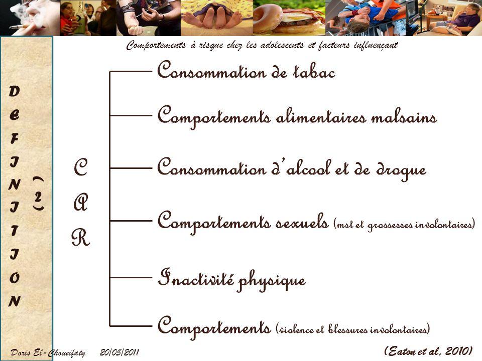 20/05/2011Doris El-Choueifaty Comportements à risque chez les adolescents et facteurs influençant (Eaton et al, 2010) Consommation de tabac Comporteme