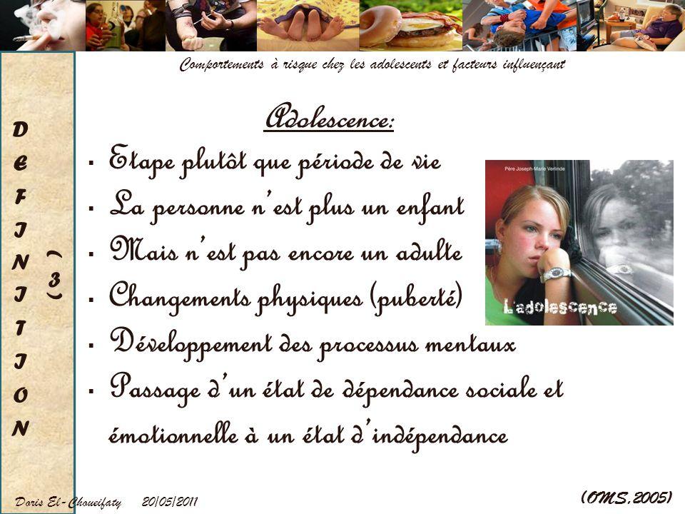 20/05/2011Doris El-Choueifaty Comportements à risque chez les adolescents et facteurs influençant Adolescence: Etape plutôt que période de vie La pers
