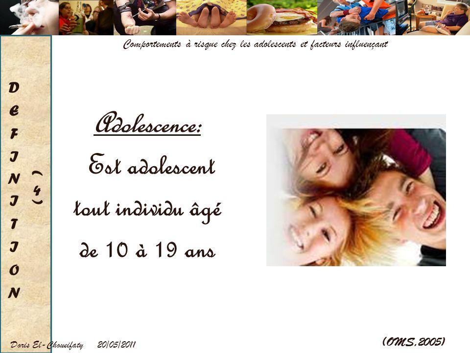 20/05/2011Doris El-Choueifaty Comportements à risque chez les adolescents et facteurs influençant Adolescence: Est adolescent tout individu âgé de 10