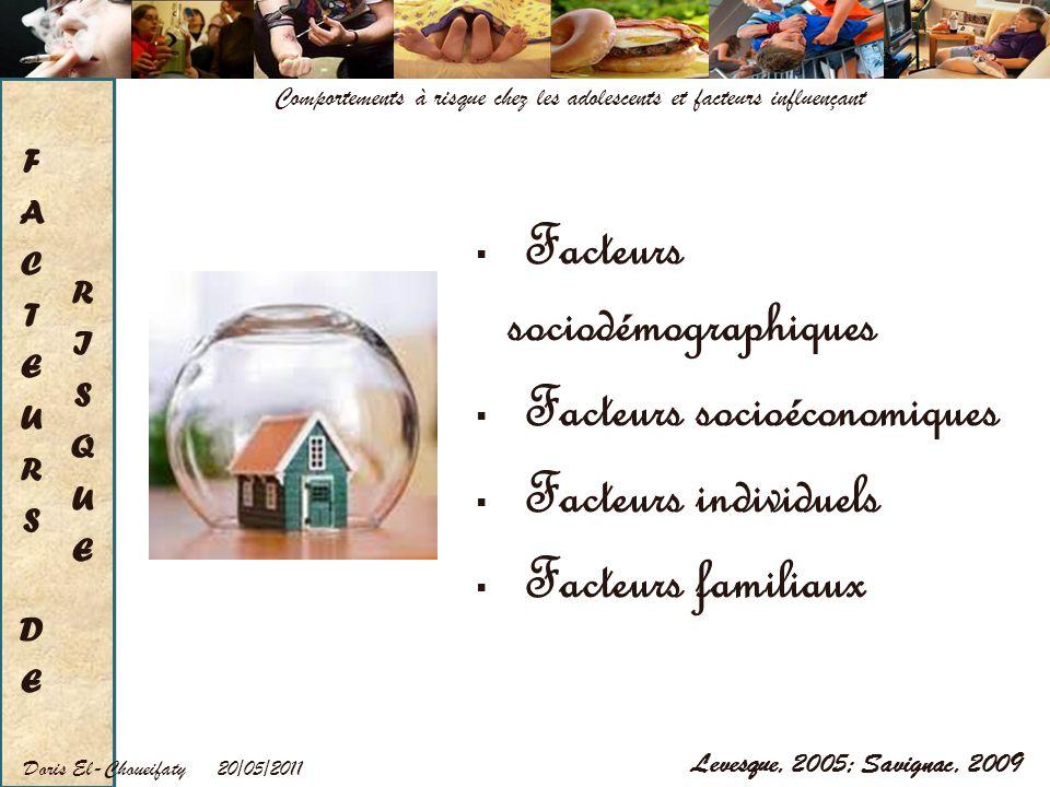 20/05/2011Doris El-Choueifaty Comportements à risque chez les adolescents et facteurs influençant Facteurs sociodémographiques Facteurs socioéconomiqu