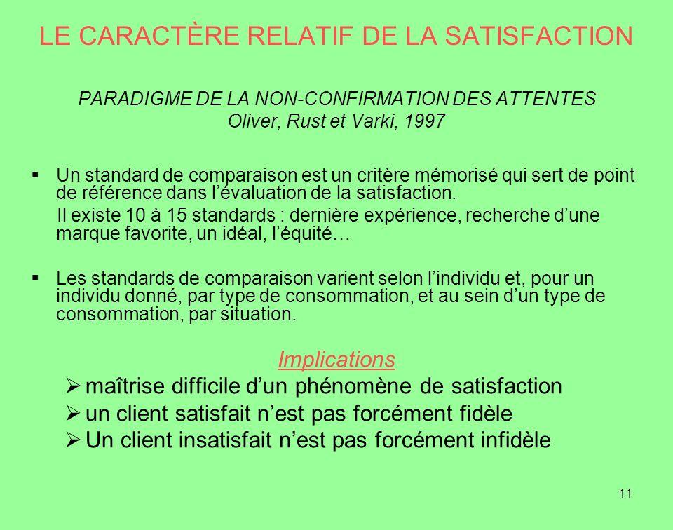 11 LE CARACTÈRE RELATIF DE LA SATISFACTION PARADIGME DE LA NON-CONFIRMATION DES ATTENTES Oliver, Rust et Varki, 1997 Un standard de comparaison est un