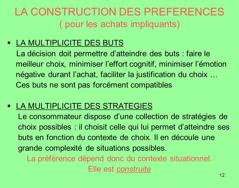 12 LA CONSTRUCTION DES PREFERENCES ( pour les achats impliquants) LA MULTIPLICITE DES BUTS La décision doit permettre datteindre des buts : faire le m