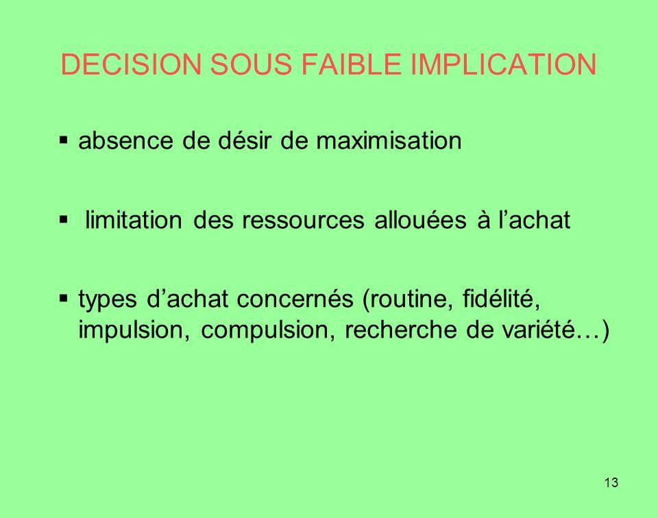 13 DECISION SOUS FAIBLE IMPLICATION absence de désir de maximisation limitation des ressources allouées à lachat types dachat concernés (routine, fidé