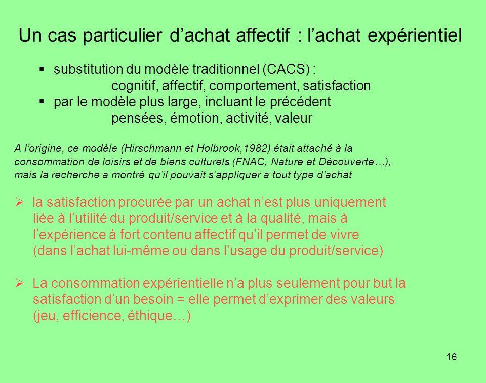 16 Un cas particulier dachat affectif : lachat expérientiel substitution du modèle traditionnel (CACS) : cognitif, affectif, comportement, satisfactio