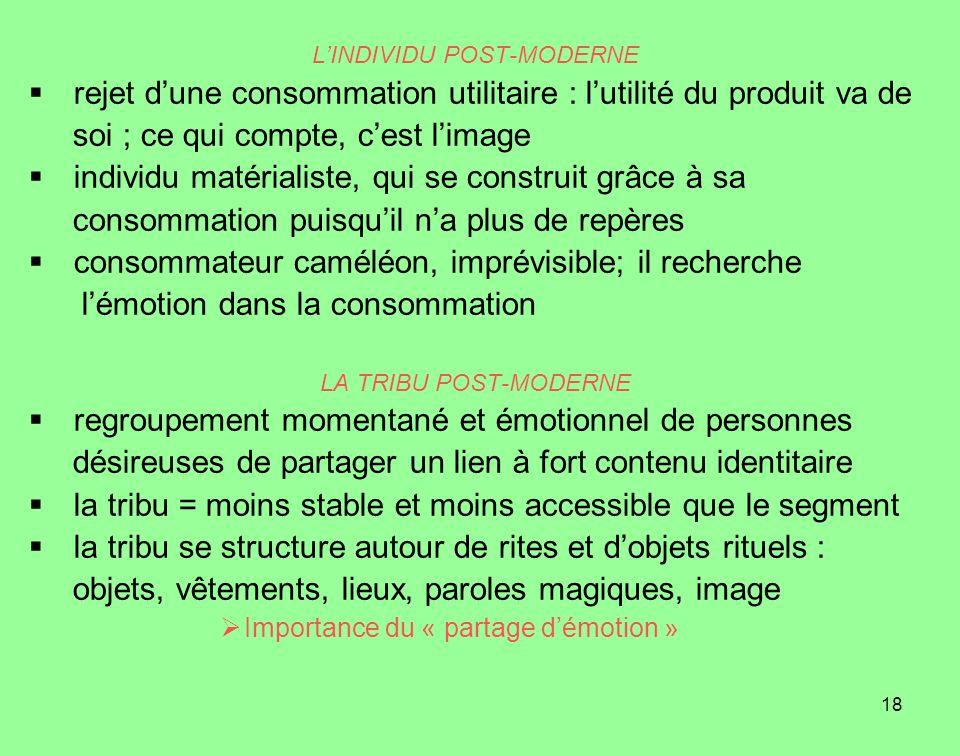 18 LINDIVIDU POST-MODERNE rejet dune consommation utilitaire : lutilité du produit va de soi ; ce qui compte, cest limage individu matérialiste, qui s