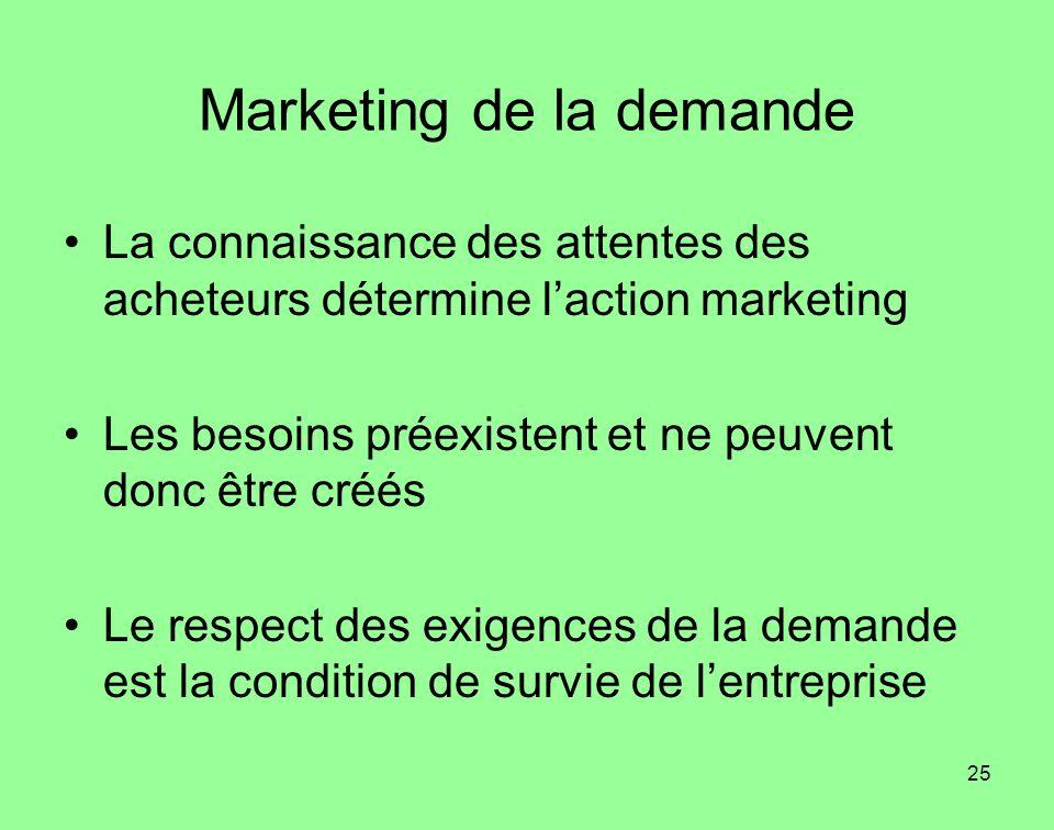 25 Marketing de la demande La connaissance des attentes des acheteurs détermine laction marketing Les besoins préexistent et ne peuvent donc être créé