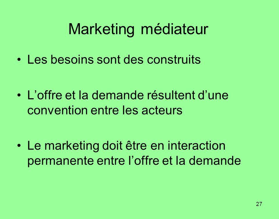 27 Marketing médiateur Les besoins sont des construits Loffre et la demande résultent dune convention entre les acteurs Le marketing doit être en inte