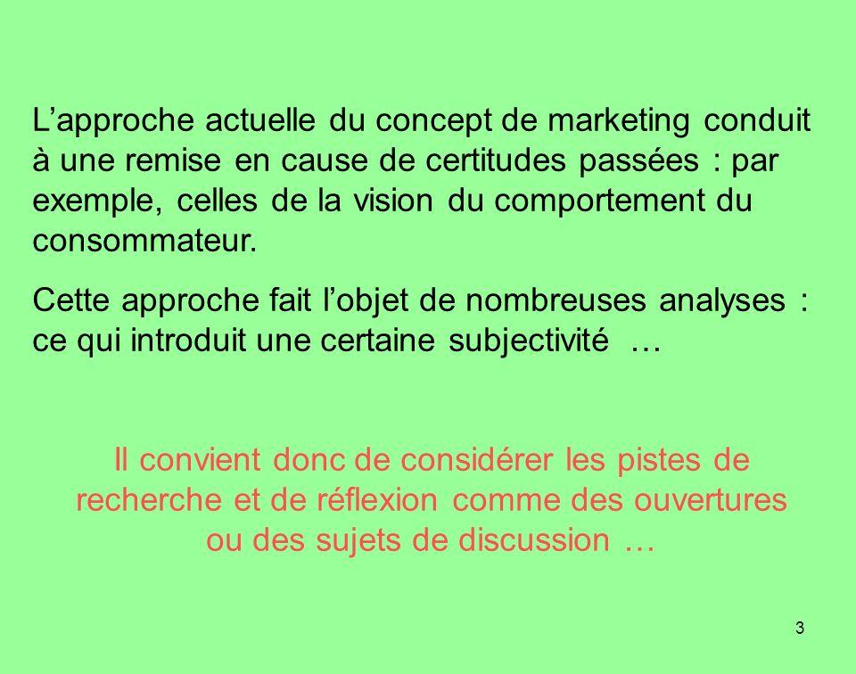 3 Lapproche actuelle du concept de marketing conduit à une remise en cause de certitudes passées : par exemple, celles de la vision du comportement du