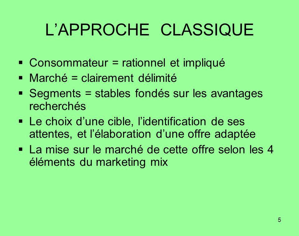 5 LAPPROCHE CLASSIQUE Consommateur = rationnel et impliqué Marché = clairement délimité Segments = stables fondés sur les avantages recherchés Le choi