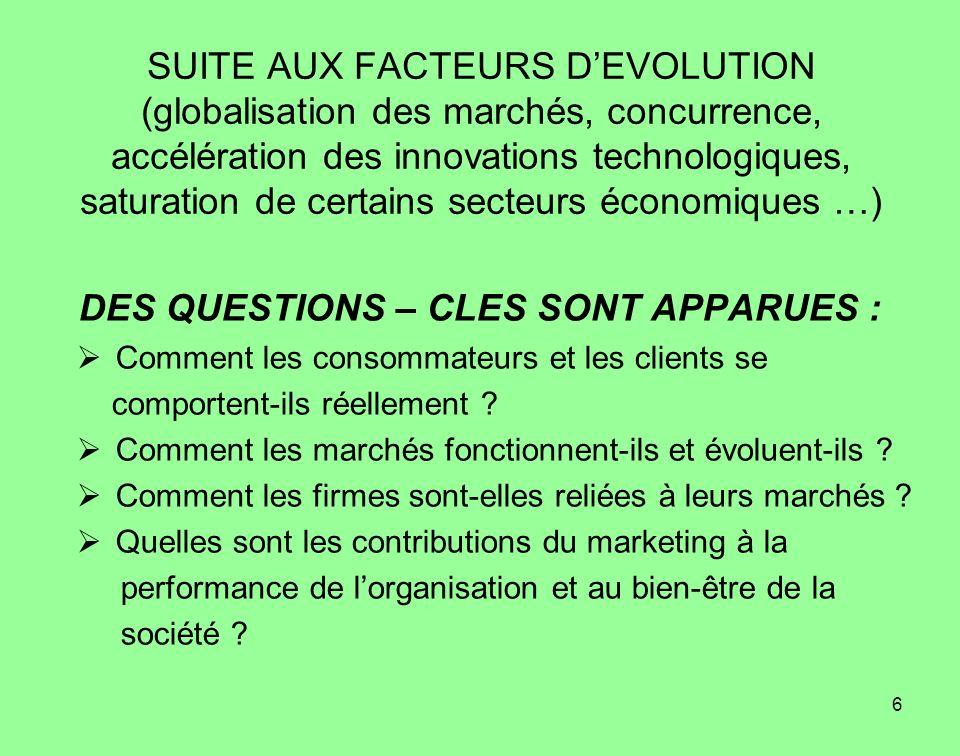 6 SUITE AUX FACTEURS DEVOLUTION (globalisation des marchés, concurrence, accélération des innovations technologiques, saturation de certains secteurs